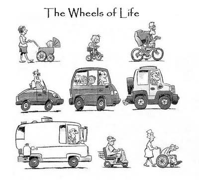 the-wheels-of-life